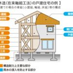 住宅瑕疵保険