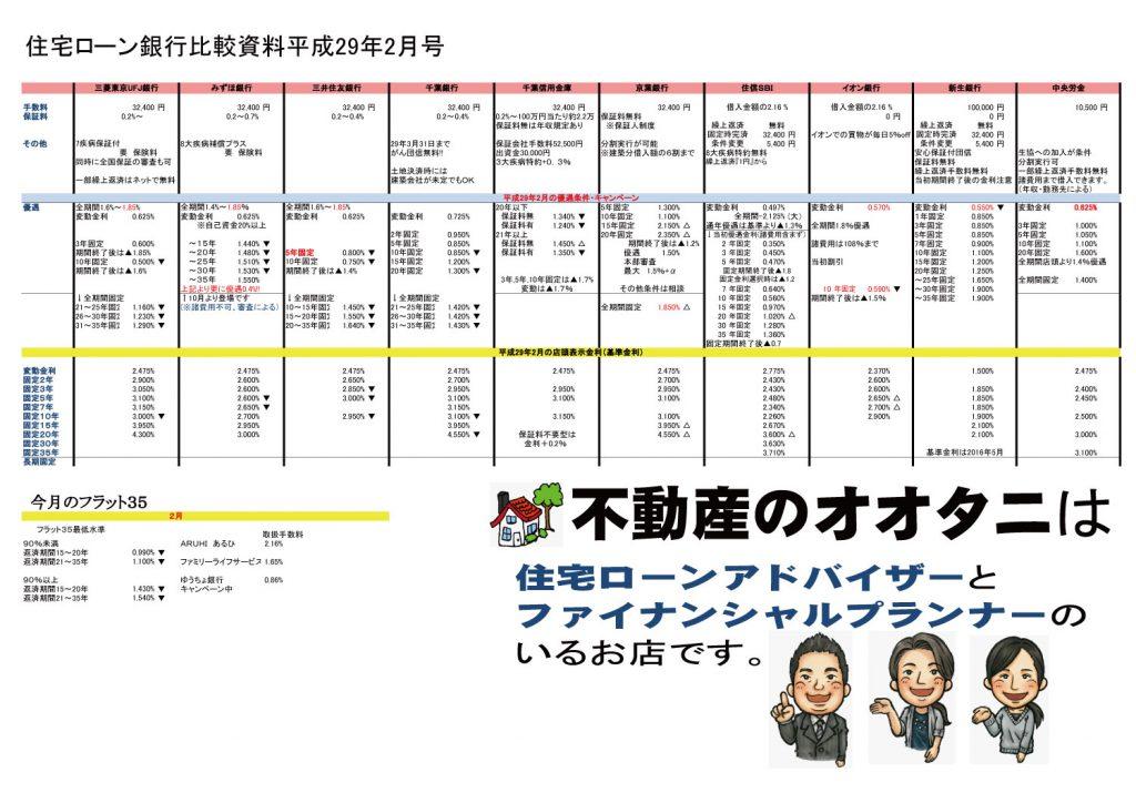 ファミリー ライフ サービス 金利